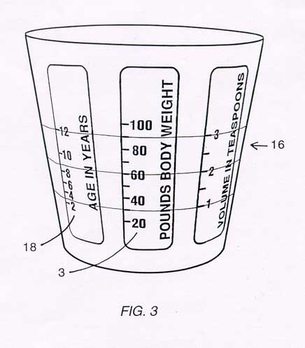 Cup drawing with age, body weight, and volume